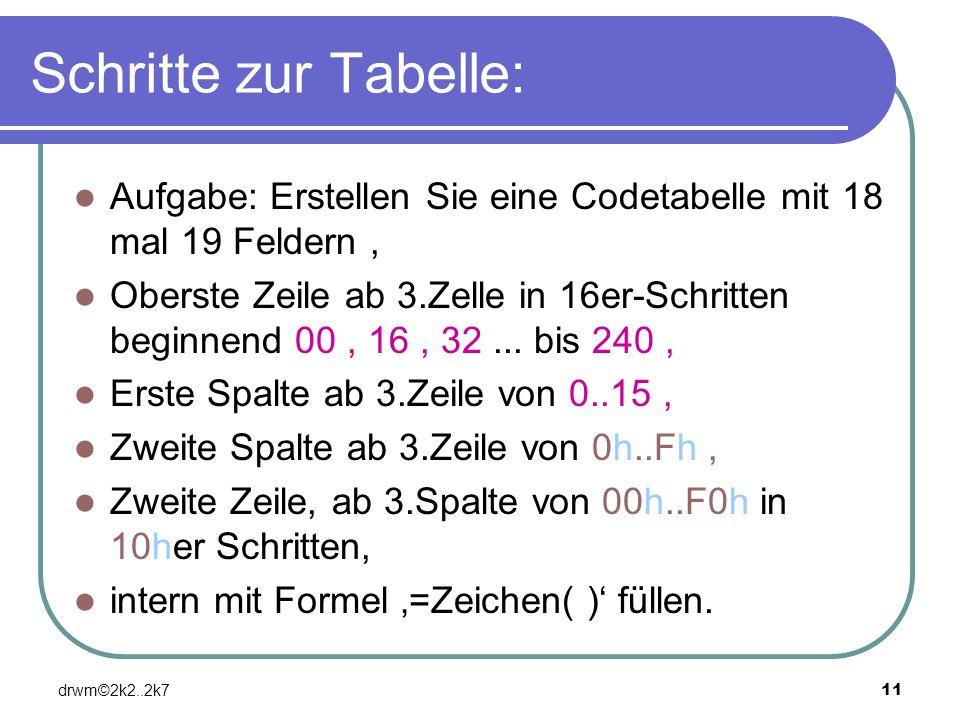 drwm©2k2..2k711 Schritte zur Tabelle: Aufgabe: Erstellen Sie eine Codetabelle mit 18 mal 19 Feldern, Oberste Zeile ab 3.Zelle in 16er-Schritten beginn