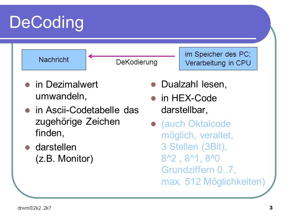 drwm©2k2..2k73 DeCoding in Dezimalwert umwandeln, in Ascii-Codetabelle das zugehörige Zeichen finden, darstellen (z.B. Monitor) Dualzahl lesen, in HEX