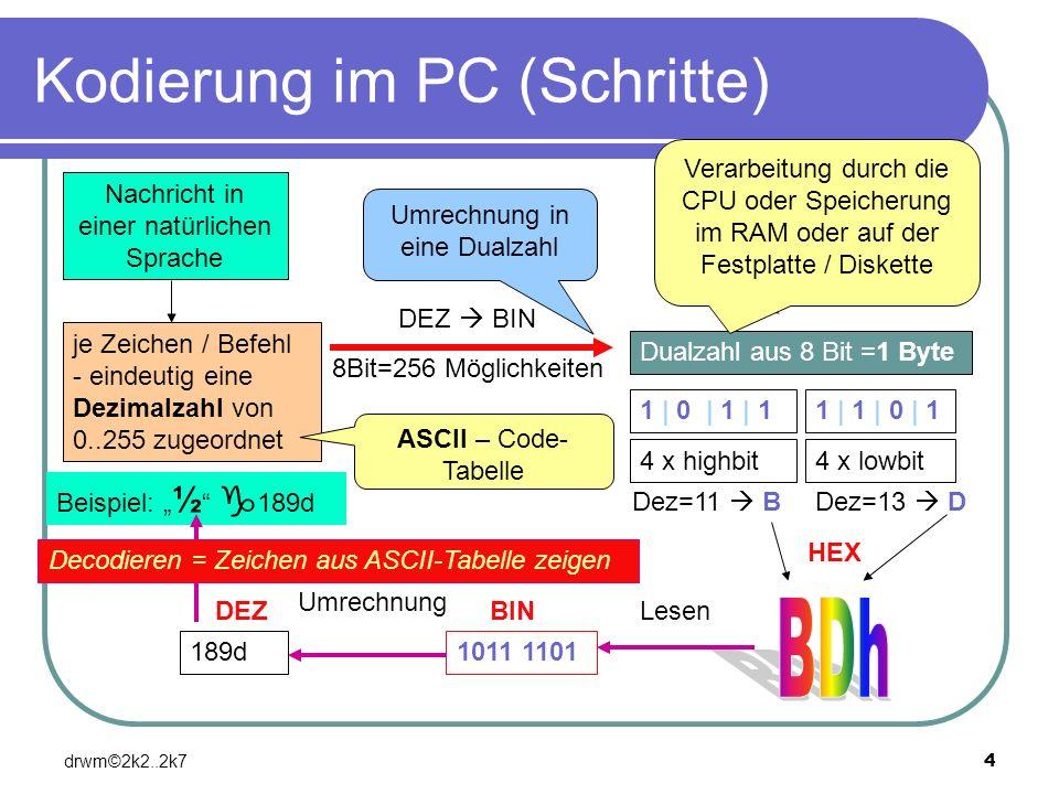drwm©2k2..2k74 Kodierung im PC (Schritte) Nachricht in einer natürlichen Sprache je Zeichen / Befehl - eindeutig eine Dezimalzahl von 0..255 zugeordne