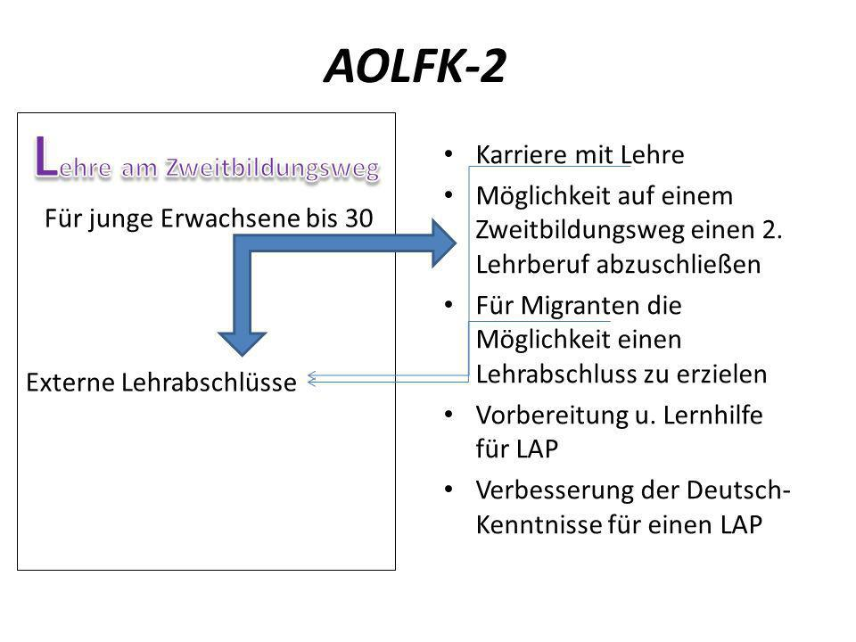 AOLFK-2 Karriere mit Lehre Möglichkeit auf einem Zweitbildungsweg einen 2. Lehrberuf abzuschließen Für Migranten die Möglichkeit einen Lehrabschluss z