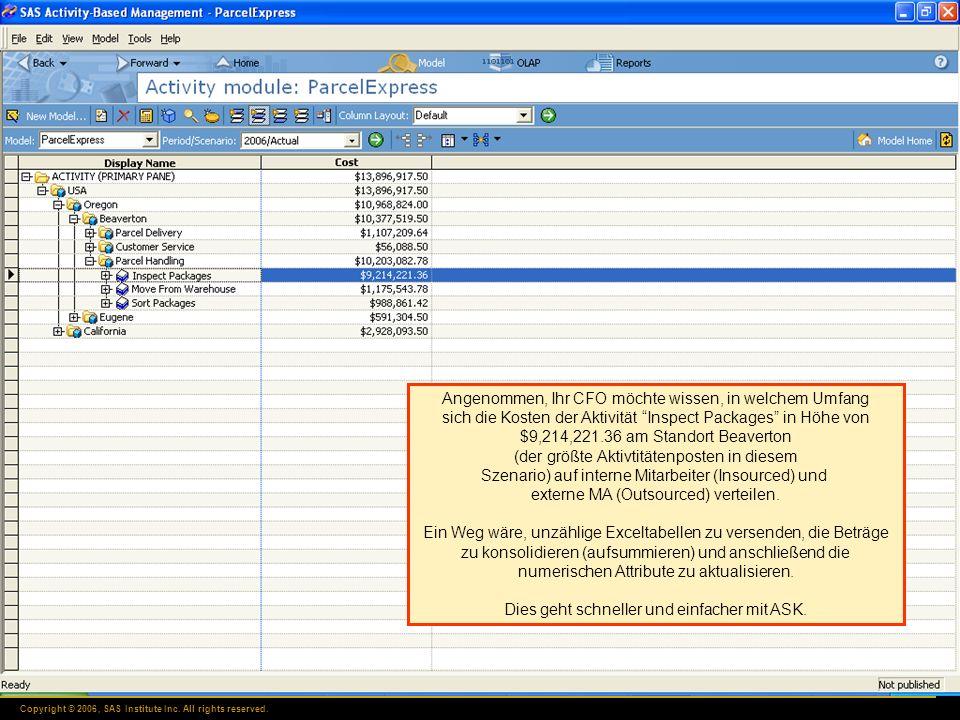 Copyright © 2006, SAS Institute Inc. All rights reserved. Angenommen, Ihr CFO möchte wissen, in welchem Umfang sich die Kosten der Aktivität Inspect P