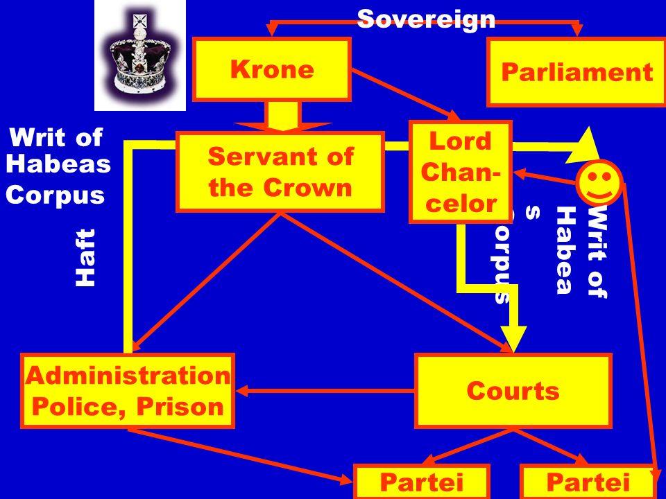 Entwicklung des Rechtsschutzes im englischen Recht Rule of Law Judge made Law