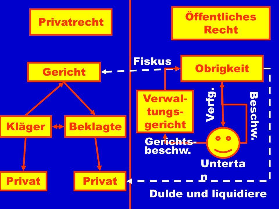 Kontinental europäisches Recht Assemblée Nationale Gesetzgeber / Rechtsetzer Art.