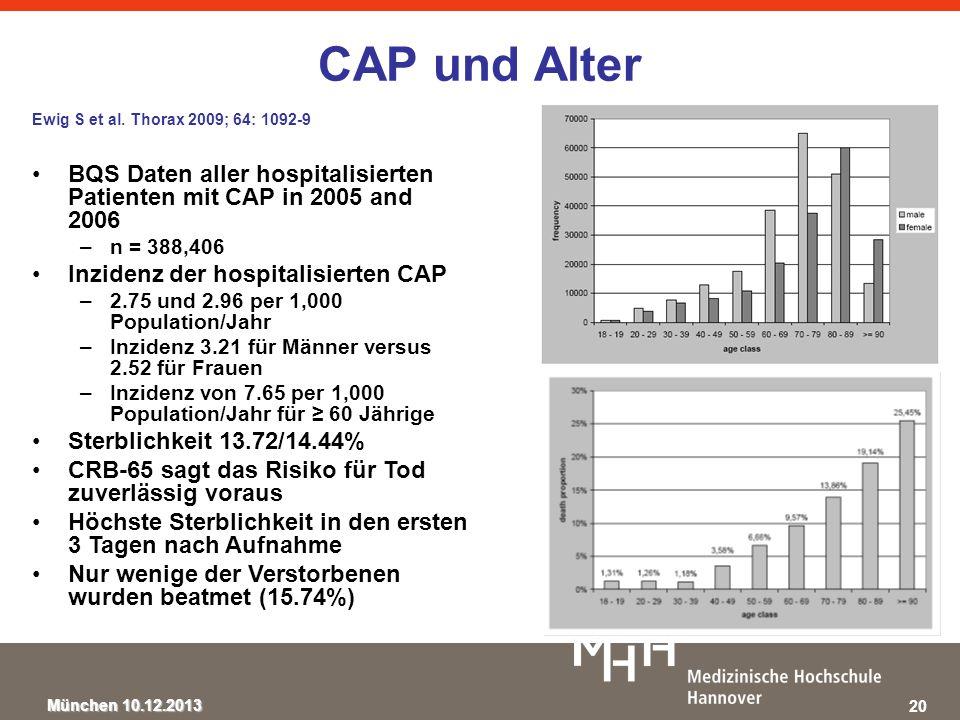München 10.12.2013 CAP und Alter BQS Daten aller hospitalisierten Patienten mit CAP in 2005 and 2006 –n = 388,406 Inzidenz der hospitalisierten CAP –2
