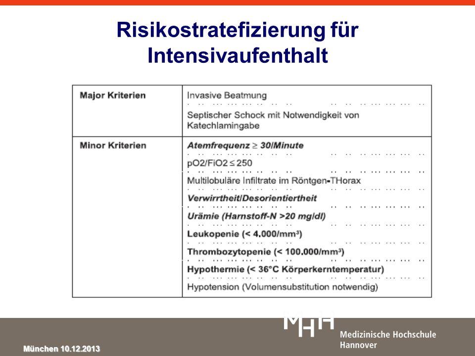 München 10.12.2013 Risikostratefizierung für Intensivaufenthalt
