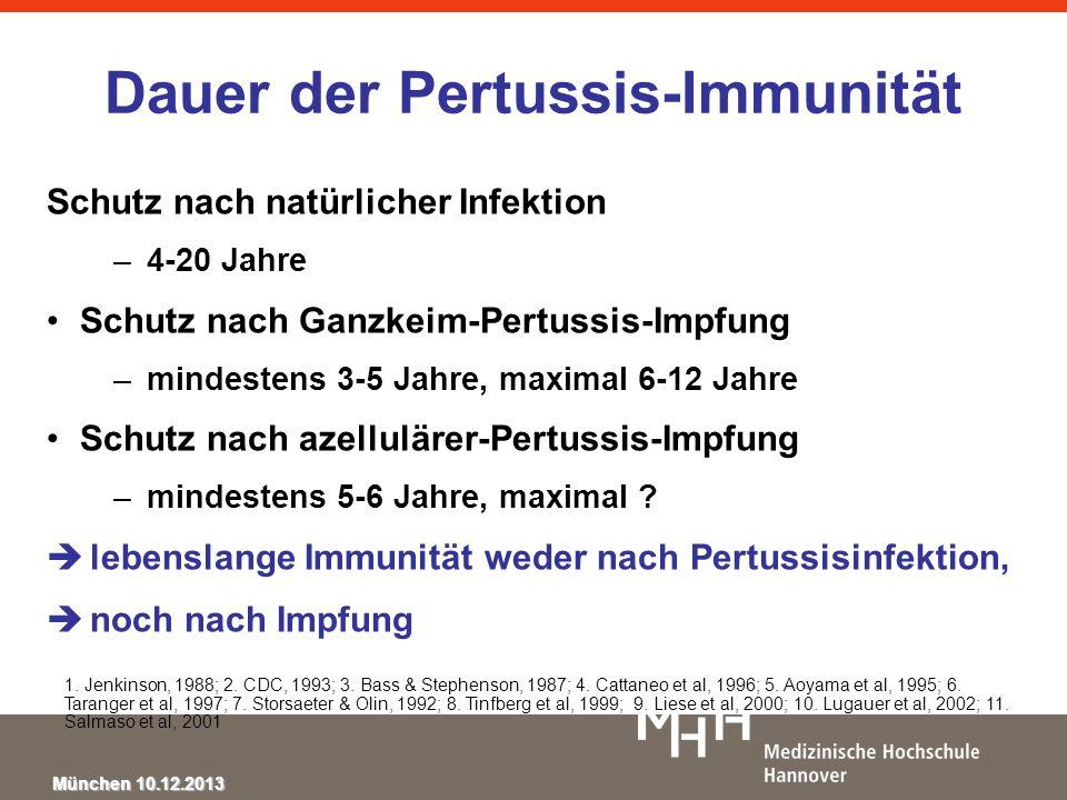 München 10.12.2013 Dauer der Pertussis-Immunität Schutz nach natürlicher Infektion –4-20 Jahre Schutz nach Ganzkeim-Pertussis-Impfung –mindestens 3-5