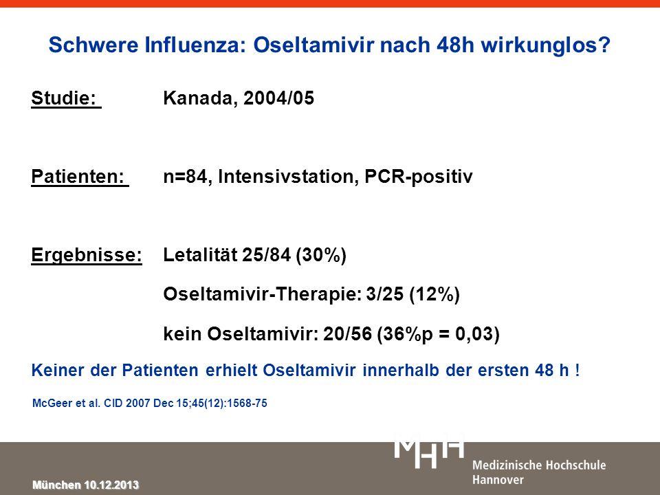 München 10.12.2013 Schwere Influenza: Oseltamivir nach 48h wirkunglos? Studie: Kanada, 2004/05 Patienten: n=84, Intensivstation, PCR-positiv Ergebniss
