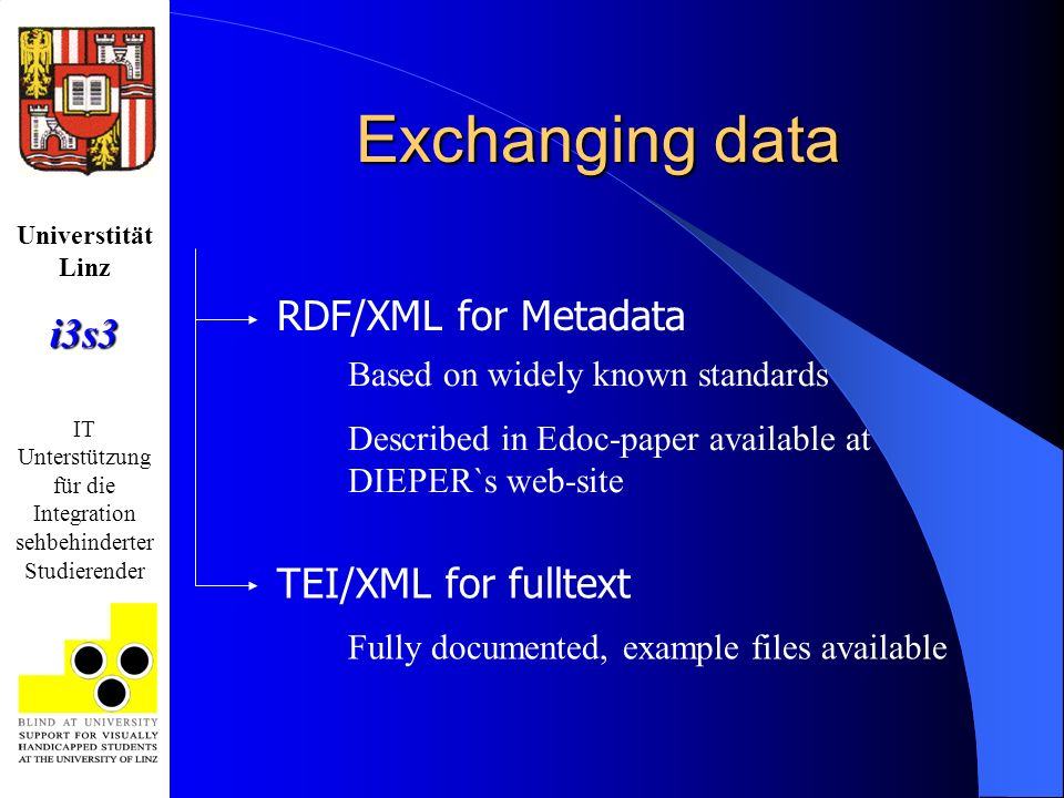 Universtität Linzi3s3 IT Unterstützung für die Integration sehbehinderter Studierender RDF/XML for Metadata Based on widely known standards Described in Edoc-paper available at DIEPER`s web-site TEI/XML for fulltext Fully documented, example files available Exchanging data