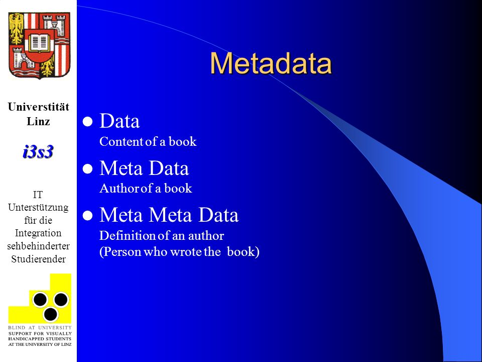 Universtität Linzi3s3 IT Unterstützung für die Integration sehbehinderter Studierender Metadata Data Content of a book Meta Data Author of a book Meta Meta Data Definition of an author (Person who wrote the book)