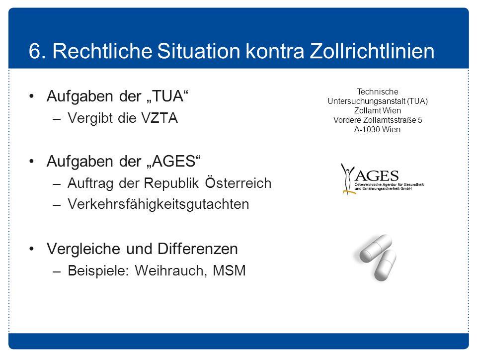 6. Rechtliche Situation kontra Zollrichtlinien Aufgaben der TUA –Vergibt die VZTA Aufgaben der AGES –Auftrag der Republik Österreich –Verkehrsfähigkei