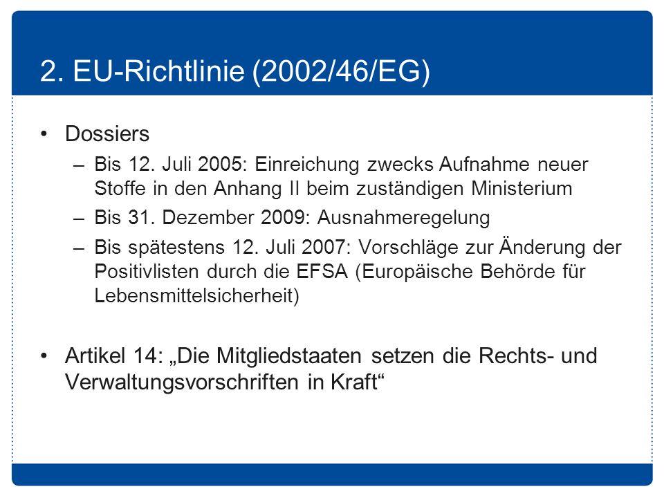 2.EU-Richtlinie (2002/46/EG) Dossiers –Bis 12.