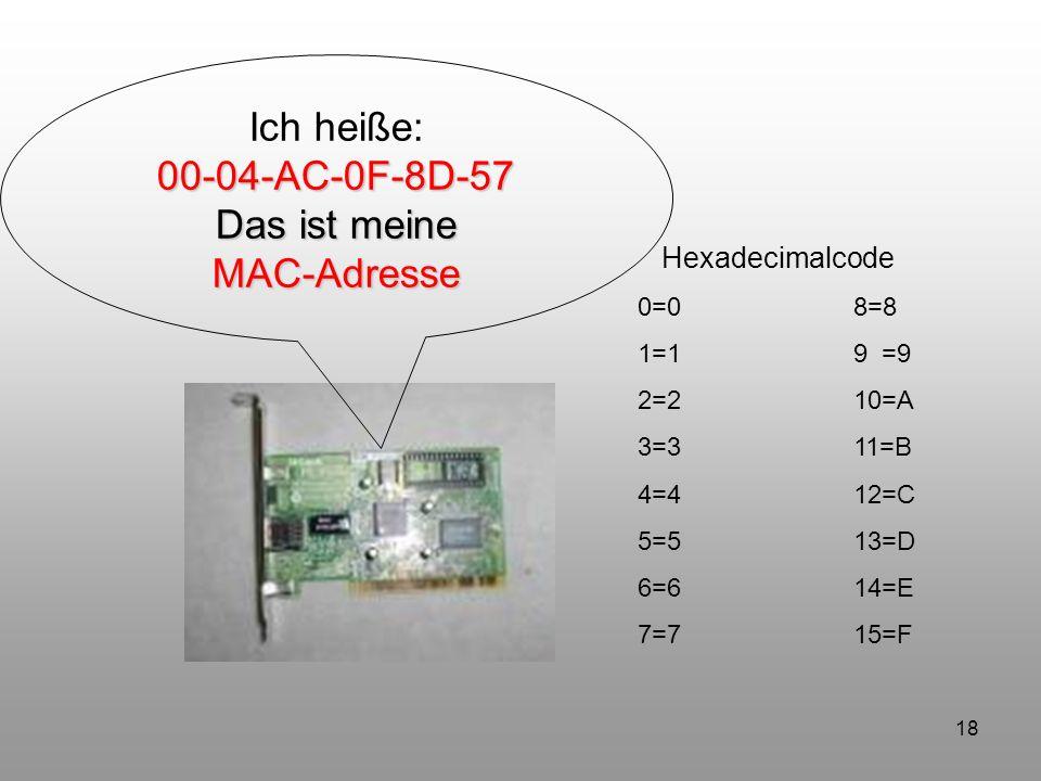 18 Ich heiße:00-04-AC-0F-8D-57 Das ist meine MAC-Adresse Hexadecimalcode 0=0 8=8 1=1 9 =9 2=2 10=A 3=3 11=B 4=4 12=C 5=5 13=D 6=6 14=E 7=7 15=F