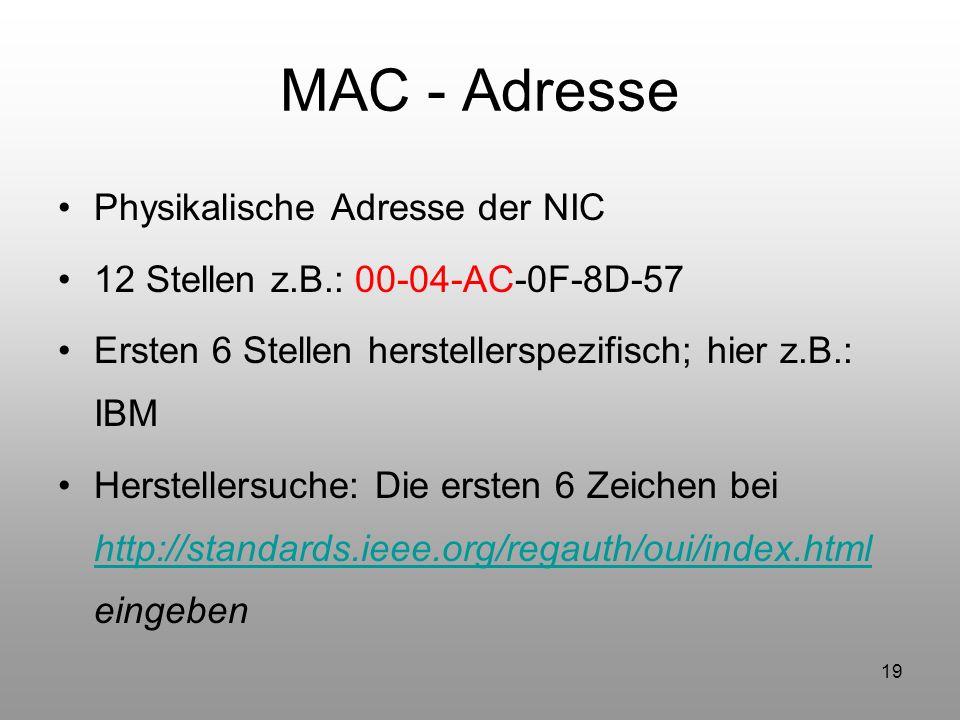 19 MAC - Adresse Physikalische Adresse der NIC 12 Stellen z.B.: 00-04-AC-0F-8D-57 Ersten 6 Stellen herstellerspezifisch; hier z.B.: IBM Herstellersuch