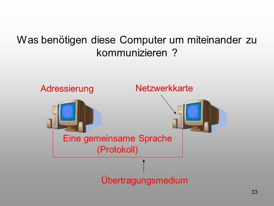 33 Was benötigen diese Computer um miteinander zu kommunizieren ? Netzwerkkarte Übertragungsmedium Eine gemeinsame Sprache (Protokoll) Adressierung