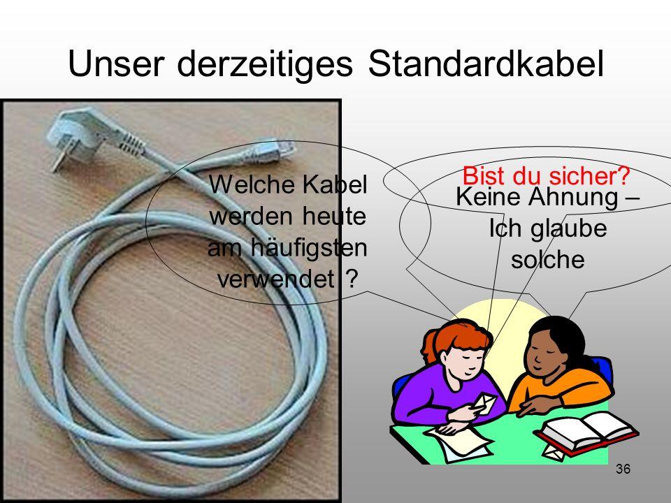 36 Unser derzeitiges Standardkabel Welche Kabel werden heute am häufigsten verwendet ? Keine Ahnung – Ich glaube solche Bist du sicher?