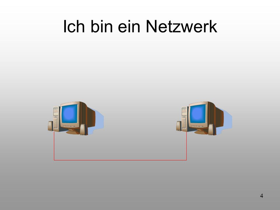 5 Was benötigen diese Computer um miteinander zu kommunizieren ? Netzwerkkarte Übertragungsmedium