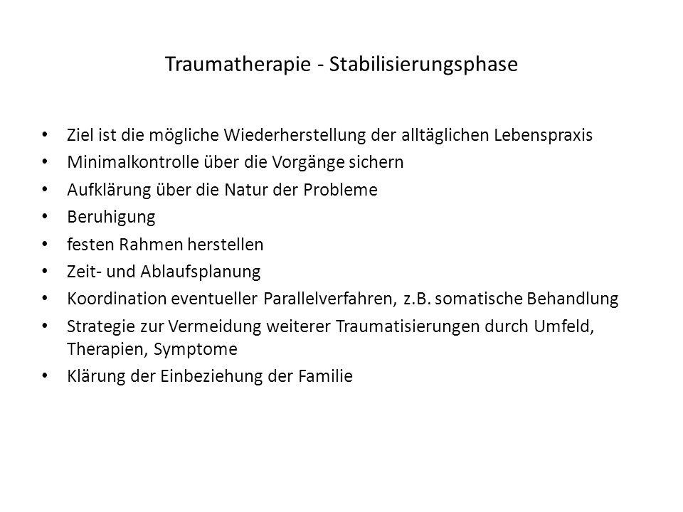 Traumatherapie - Stabilisierungsphase Ziel ist die mögliche Wiederherstellung der alltäglichen Lebenspraxis Minimalkontrolle über die Vorgänge sichern Aufklärung über die Natur der Probleme Beruhigung festen Rahmen herstellen Zeit- und Ablaufsplanung Koordination eventueller Parallelverfahren, z.B.