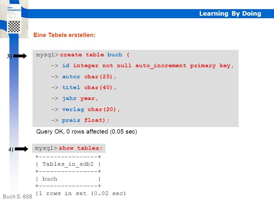 Learning By Doing Eine MySQL Datenbank auf dem Server einrichten Datenbankserver: kllab.unibe.ch Anmeldung im Command-Modus: > mysql –h kllab.unibe.ch