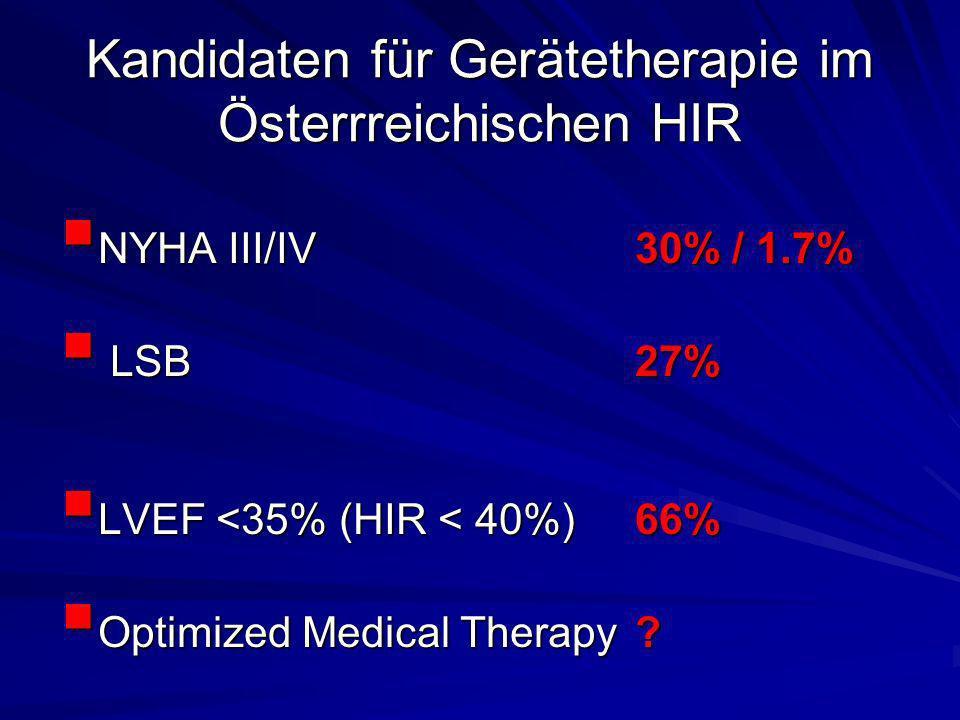 Kandidaten für Gerätetherapie im Österrreichischen HIR NYHA III/IV 30% / 1.7% NYHA III/IV 30% / 1.7% LSB27% LSB27% LVEF <35% (HIR < 40%)66% LVEF <35%