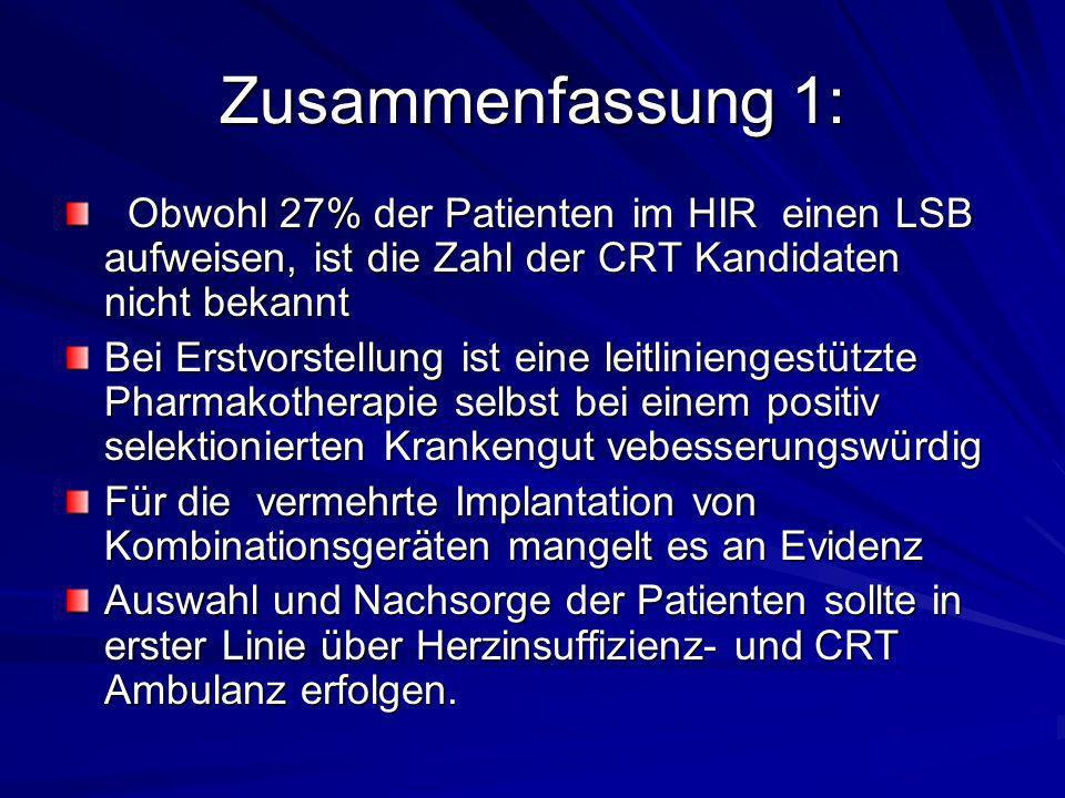 Zusammenfassung 1: Obwohl 27% der Patienten im HIR einen LSB aufweisen, ist die Zahl der CRT Kandidaten nicht bekannt Obwohl 27% der Patienten im HIR