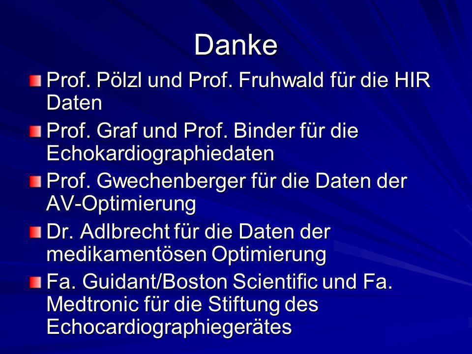 Danke Prof. Pölzl und Prof. Fruhwald für die HIR Daten Prof. Graf und Prof. Binder für die Echokardiographiedaten Prof. Gwechenberger für die Daten de
