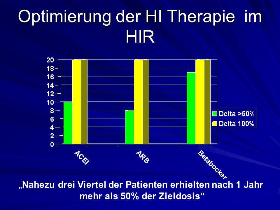 No.at risk Optimized564624160 Non-optimized1477851264 p=0.003 Optimized patients n=56 Non-optimized patients n=148