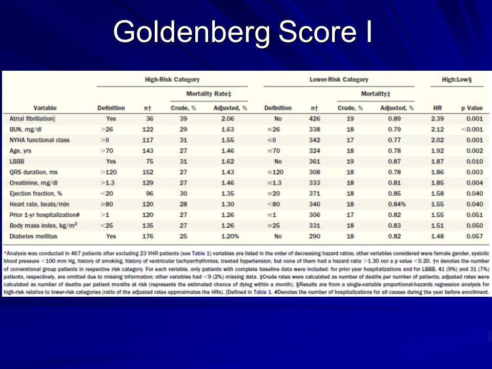 Goldenberg Score I