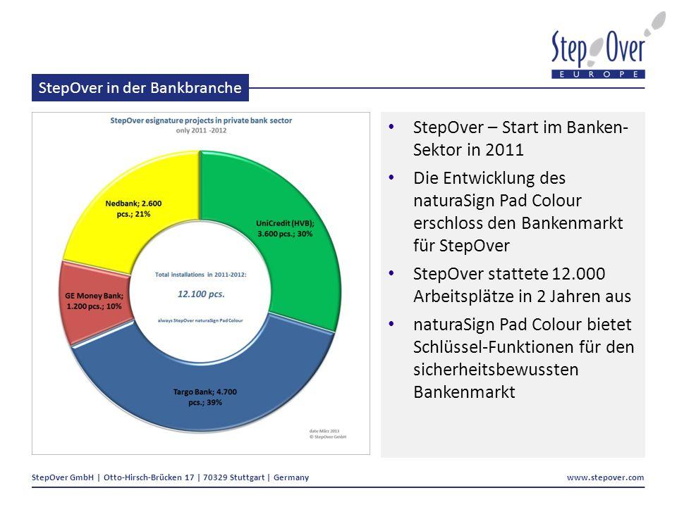 StepOver GmbH | Otto-Hirsch-Brücken 17 | 70329 Stuttgart | Germany www.stepover.com StepOver in der Bankbranche StepOver – Start im Banken- Sektor in 2011 Die Entwicklung des naturaSign Pad Colour erschloss den Bankenmarkt für StepOver StepOver stattete 12.000 Arbeitsplätze in 2 Jahren aus naturaSign Pad Colour bietet Schlüssel-Funktionen für den sicherheitsbewussten Bankenmarkt