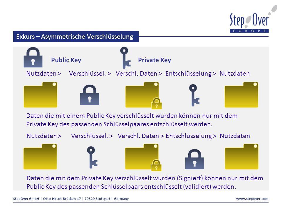 StepOver GmbH | Otto-Hirsch-Brücken 17 | 70329 Stuttgart | Germany www.stepover.com Exkurs – Asymmetrische Verschlüsselung Nutzdaten > Verschlüssel.