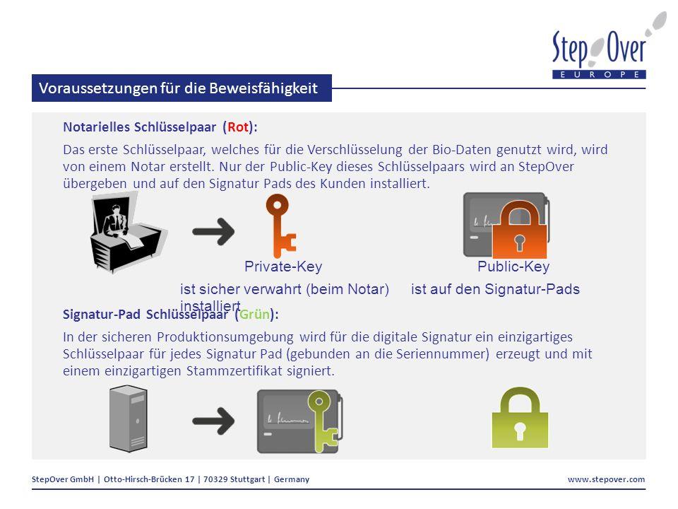 StepOver GmbH | Otto-Hirsch-Brücken 17 | 70329 Stuttgart | Germany www.stepover.com Voraussetzungen für die Beweisfähigkeit Notarielles Schlüsselpaar (Rot): Das erste Schlüsselpaar, welches für die Verschlüsselung der Bio-Daten genutzt wird, wird von einem Notar erstellt.