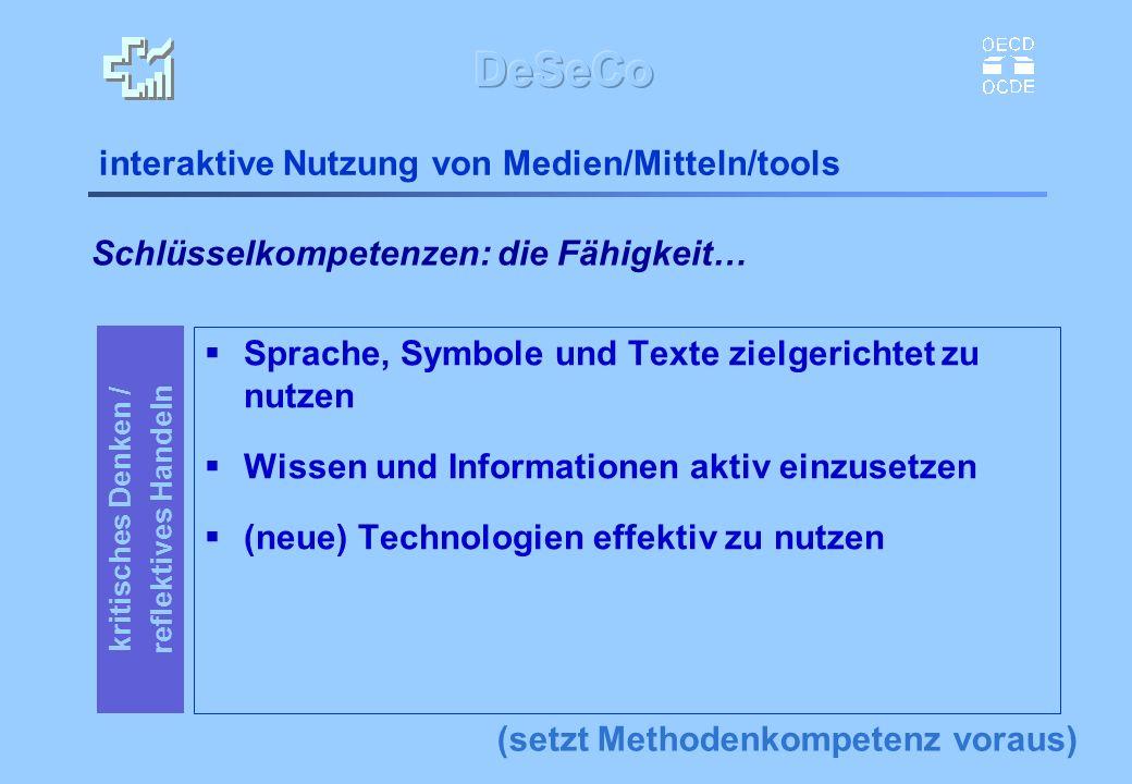interaktive Nutzung von Medien/Mitteln/tools Sprache, Symbole und Texte zielgerichtet zu nutzen Wissen und Informationen aktiv einzusetzen (neue) Tech