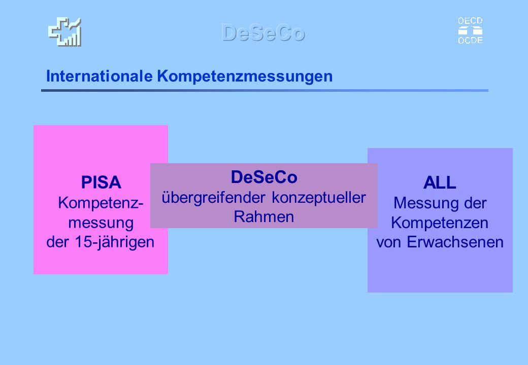 ALL Messung der Kompetenzen von Erwachsenen Internationale Kompetenzmessungen PISA Kompetenz- messung der 15-jährigen DeSeCo übergreifender konzeptuel