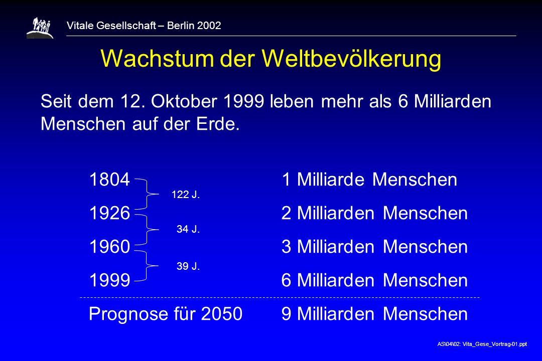AS\04\02: Vita_Gese_Vortrag-01.ppt Vitale Gesellschaft – Berlin 2002 Rauchen – Nicht Rauchen