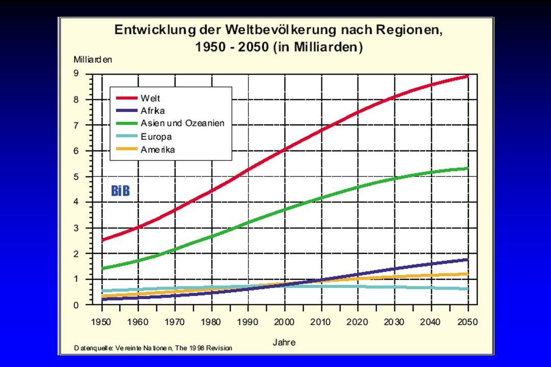 Rauchen und Überleben bis zum 70.und 85. Lebensjahr.
