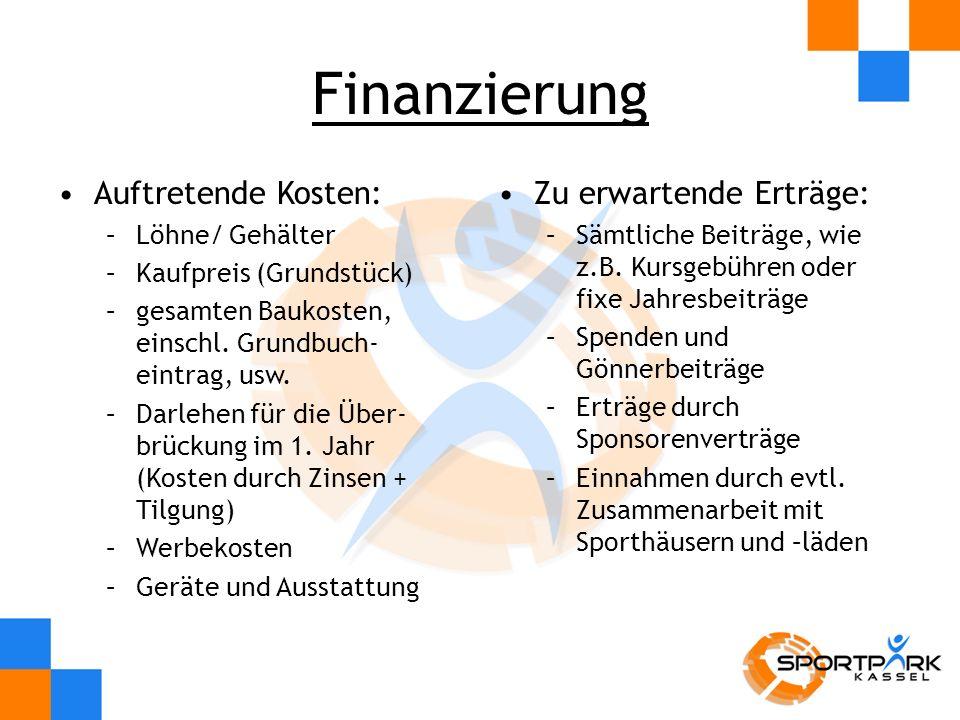 Personalkosten: –1 Hausmeister –2 Kfm.