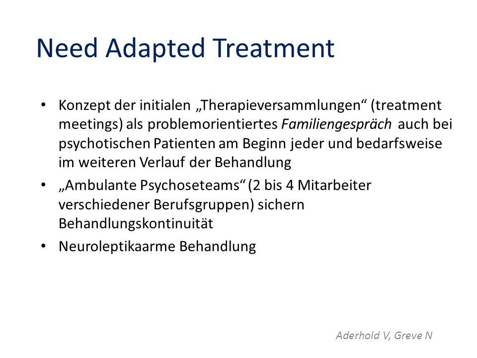 Need Adapted Treatment Konzept der initialen Therapieversammlungen (treatment meetings) als problemorientiertes Familiengespräch auch bei psychotische