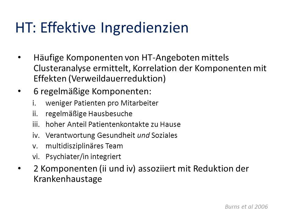 HT: Effektive Ingredienzien Häufige Komponenten von HT-Angeboten mittels Clusteranalyse ermittelt, Korrelation der Komponenten mit Effekten (Verweilda