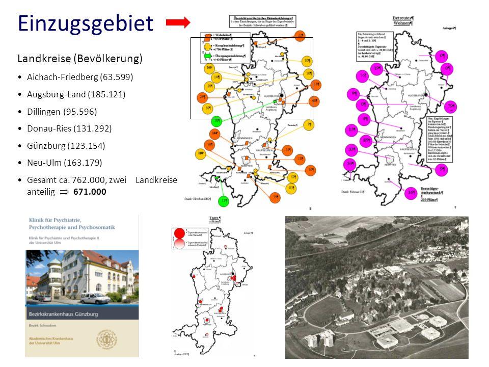 Einzugsgebiet Landkreise (Bevölkerung) Aichach-Friedberg (63.599) Augsburg-Land (185.121) Dillingen (95.596) Donau-Ries (131.292) Günzburg (123.154) N