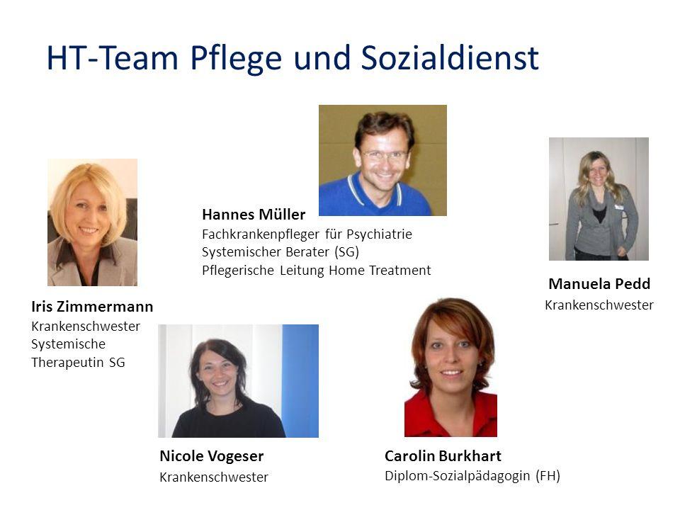 HT-Team Pflege und Sozialdienst Hannes Müller Fachkrankenpfleger für Psychiatrie Systemischer Berater (SG) Pflegerische Leitung Home Treatment Manuela