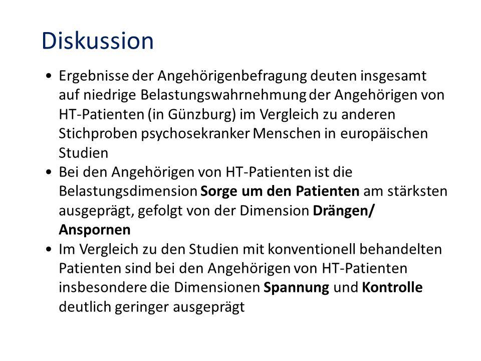 Ergebnisse der Angehörigenbefragung deuten insgesamt auf niedrige Belastungswahrnehmung der Angehörigen von HT-Patienten (in Günzburg) im Vergleich zu