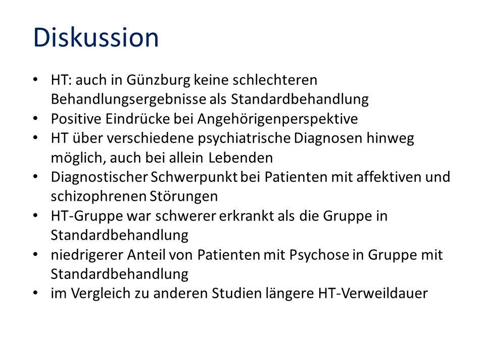HT: auch in Günzburg keine schlechteren Behandlungsergebnisse als Standardbehandlung Positive Eindrücke bei Angehörigenperspektive HT über verschieden