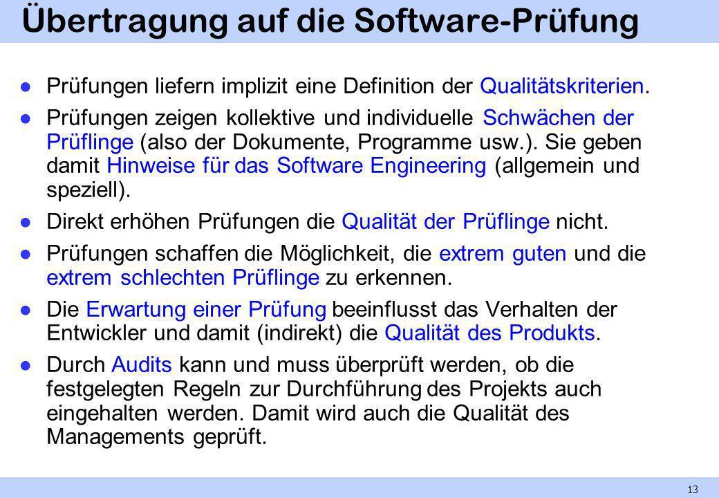Übertragung auf die Software-Prüfung Prüfungen liefern implizit eine Definition der Qualitätskriterien. Prüfungen zeigen kollektive und individuelle S