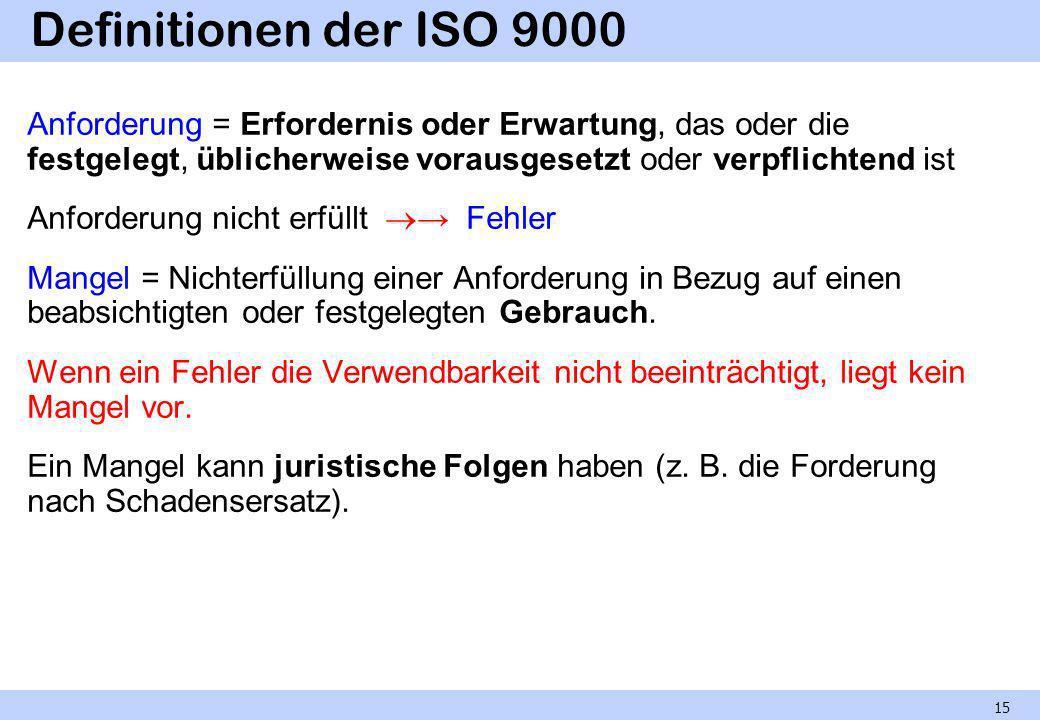 Definitionen der ISO 9000 Anforderung = Erfordernis oder Erwartung, das oder die festgelegt, üblicherweise vorausgesetzt oder verpflichtend ist Anford