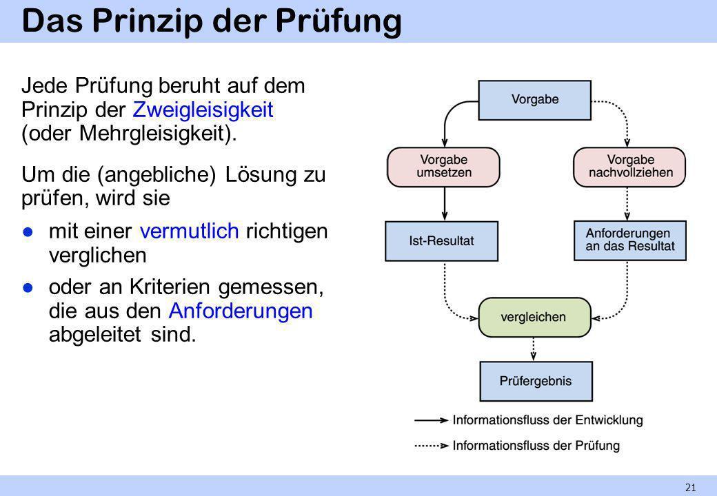 Das Prinzip der Prüfung Jede Prüfung beruht auf dem Prinzip der Zweigleisigkeit (oder Mehrgleisigkeit). Um die (angebliche) Lösung zu prüfen, wird sie