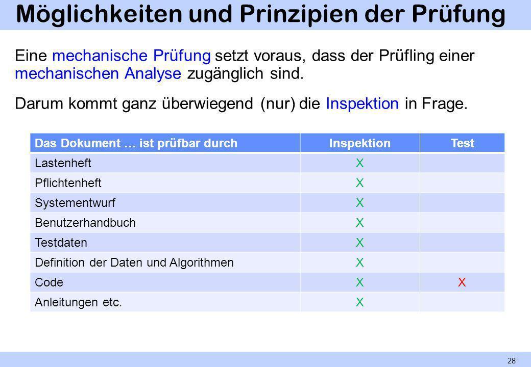 Für alle Software-Prüfungen gilt Nur gegen Vorgaben (Anforderungen, Vergleichsresultate) prüfen.
