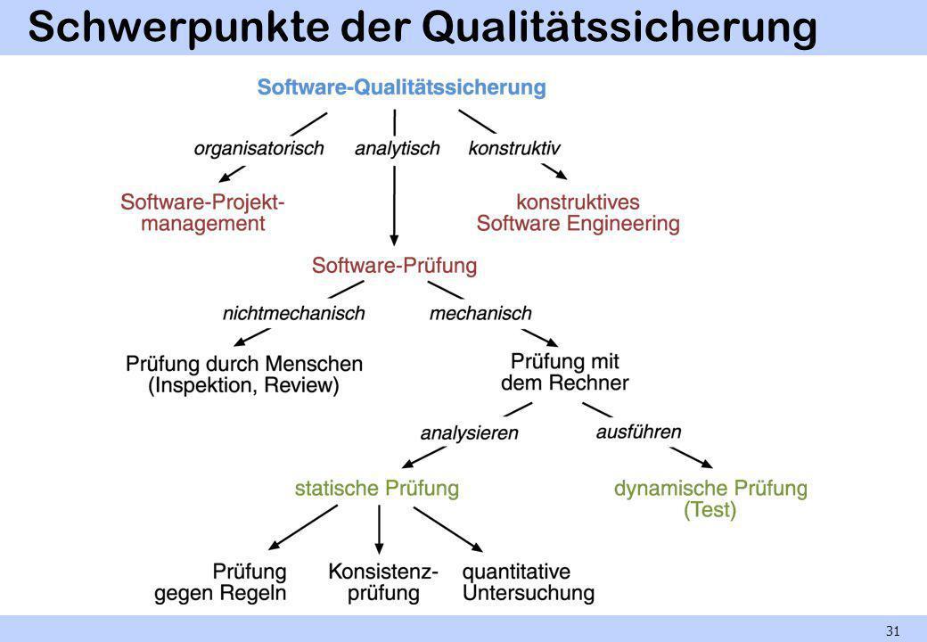 Schwerpunkte der Qualitätssicherung 31