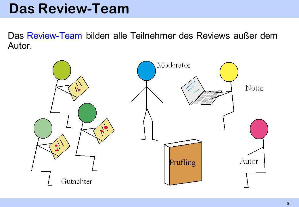 Das Review-Team Das Review-Team bilden alle Teilnehmer des Reviews außer dem Autor. 36