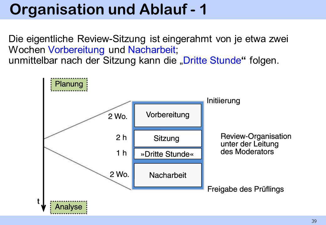 Organisation und Ablauf - 1 Die eigentliche Review-Sitzung ist eingerahmt von je etwa zwei Wochen Vorbereitung und Nacharbeit; unmittelbar nach der Si
