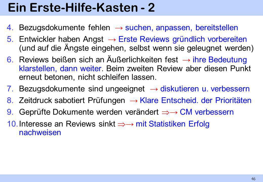 Ein Erste-Hilfe-Kasten - 2 4.Bezugsdokumente fehlen suchen, anpassen, bereitstellen 5.Entwickler haben Angst Erste Reviews gründlich vorbereiten (und