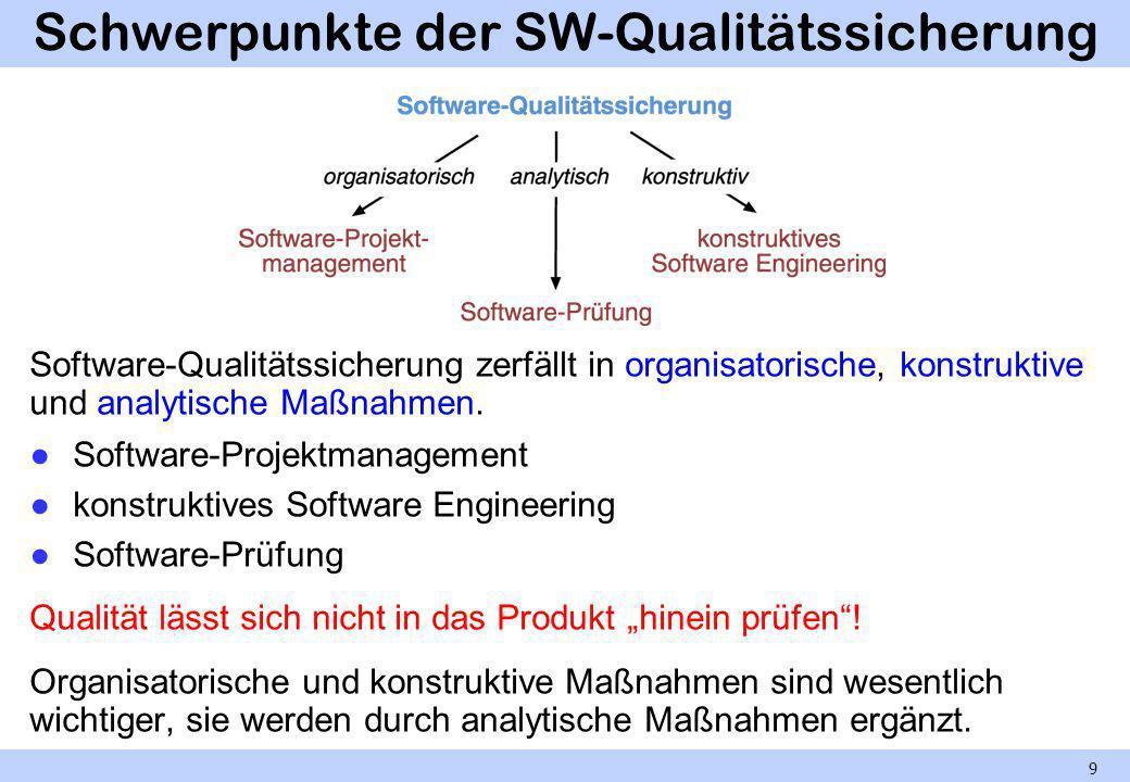 Schwerpunkte der SW-Qualitätssicherung Software-Qualitätssicherung zerfällt in organisatorische, konstruktive und analytische Maßnahmen. Software-Proj